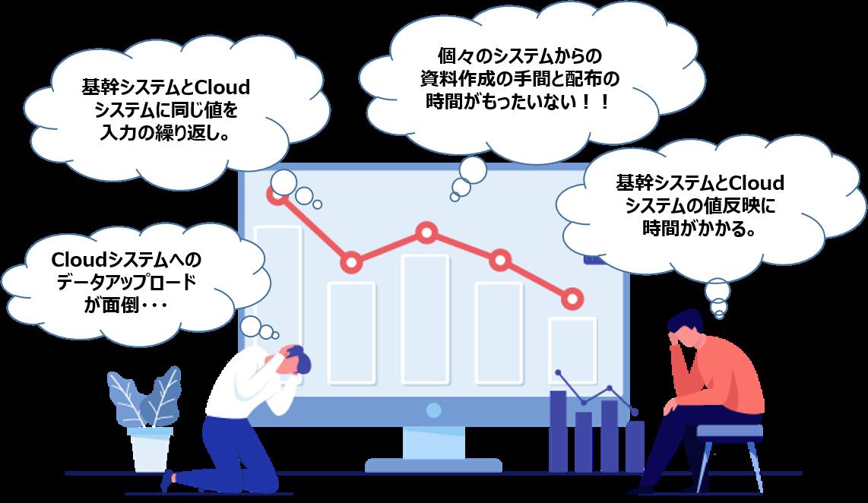 システム間データ連携で 作業を効率化しませんか?