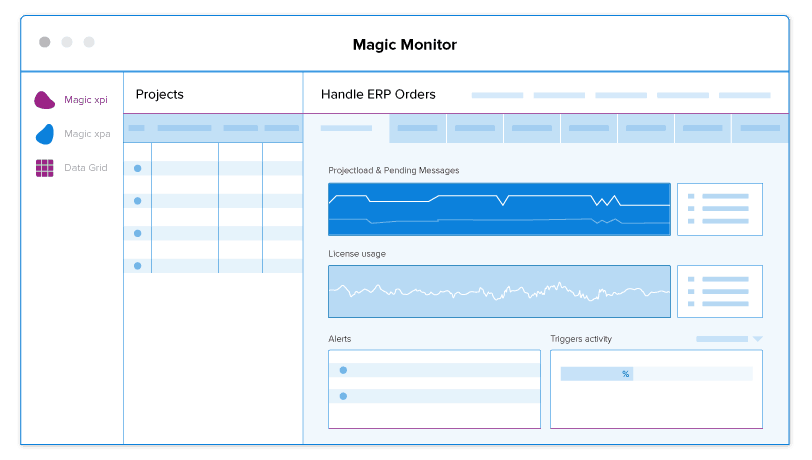 magic xpi built-in monitoring screen