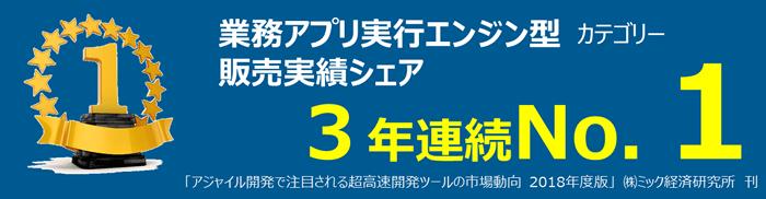 販売実績シェア3年連続No.1